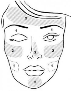 face+girl